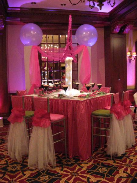 Quinceanera Decorators In Dallas Tx Quince Decorations